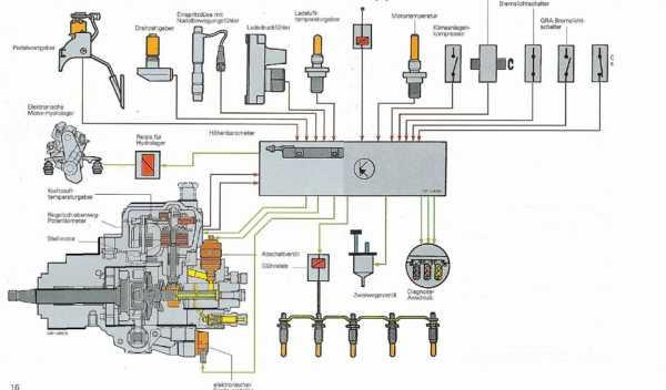 Схема предохранителей на транспортере т3 транспортер 650